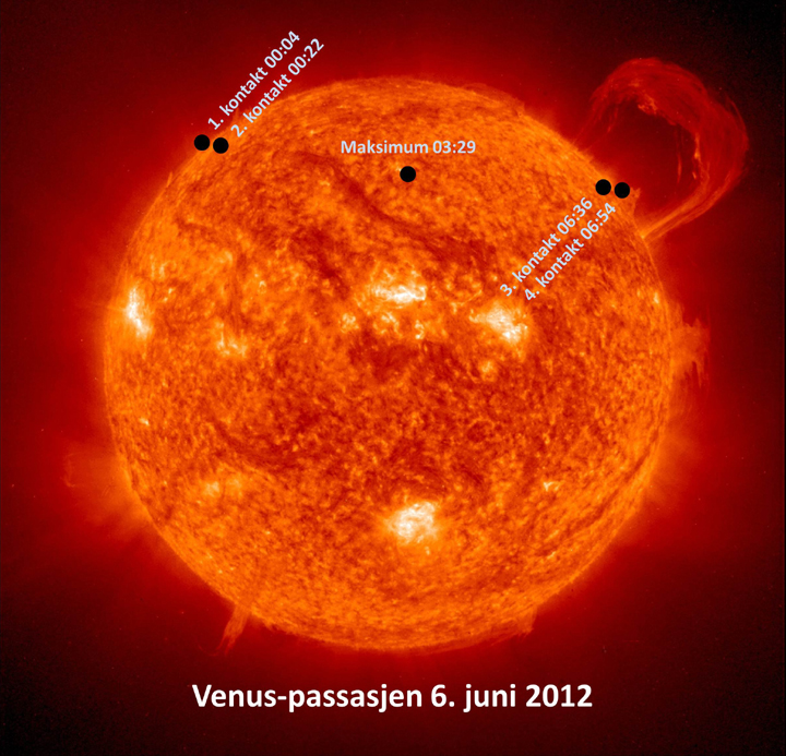 venuspassasjen (astroevents.no)